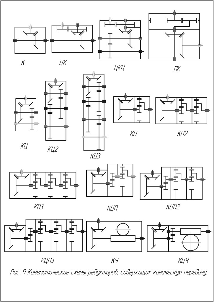 Кинематические схемы редукторов