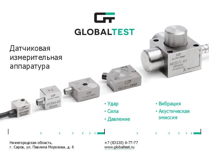 ГлобалТест